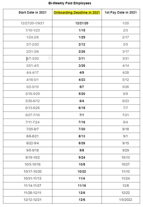 BiWeekly Onboarding Schedule