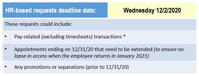 Image of HR deadline for curtailment 2020