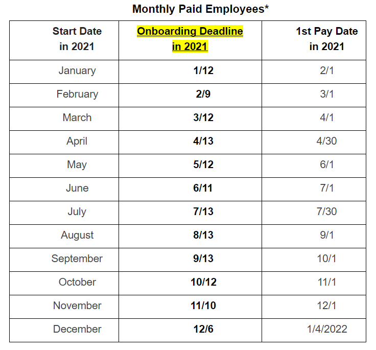 Monthly onboarding schedule for on time pay