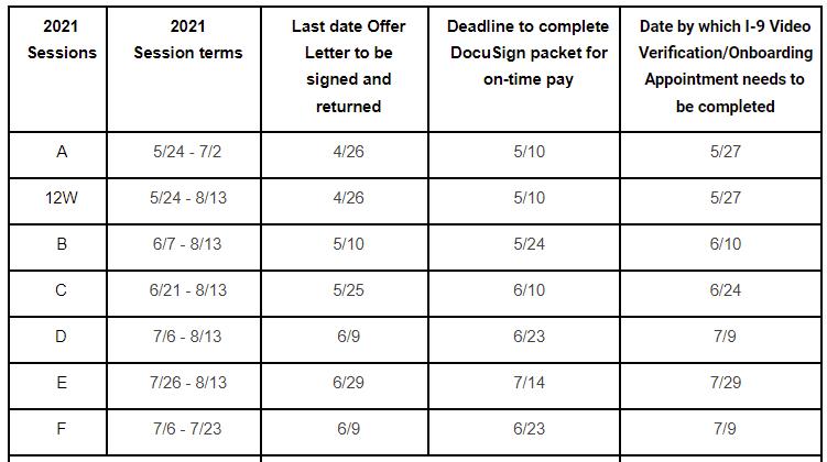 Deadlines for Summer Session Hiring in 2021