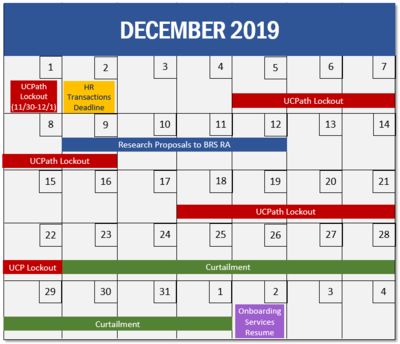 Curtailment 2019 December impacts calendar